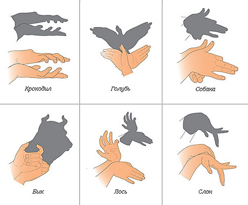 Фигурки для театра теней своими руками