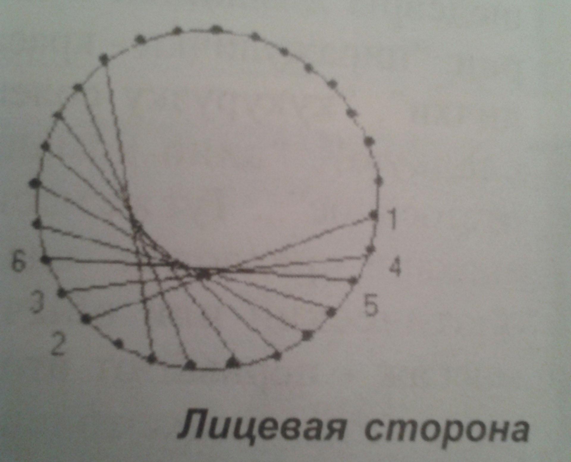 изонить схема окружности