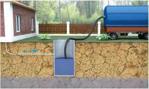 Автономная канализация. Виды автономной канализации