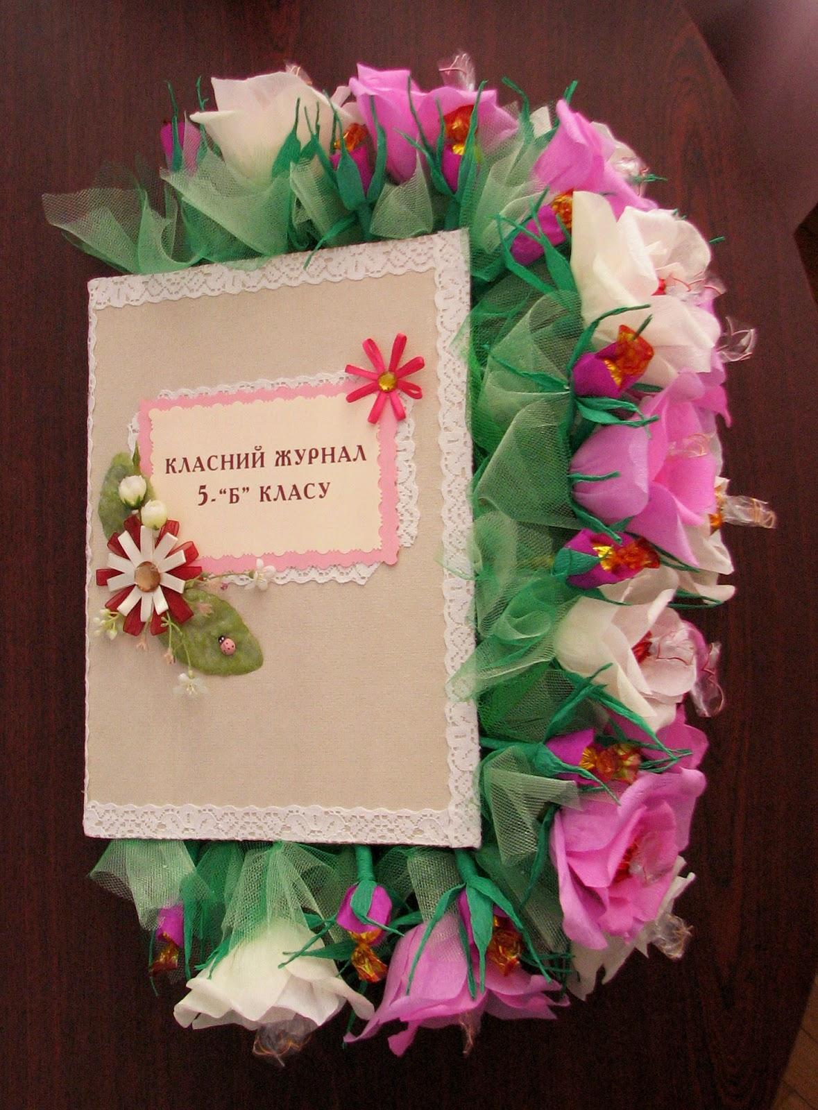 Классные подарки своими руками на день рождения маме
