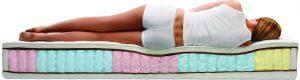 Ортопедический матрас. Как выбрать ортопедический матрас?