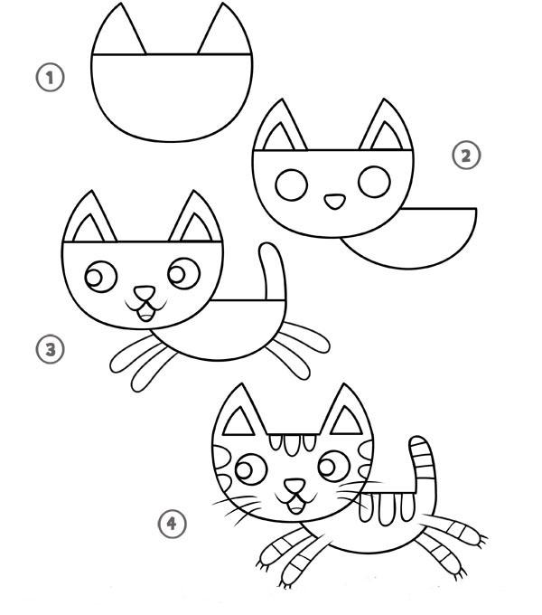 Как нарисовать кошку поэтапно: