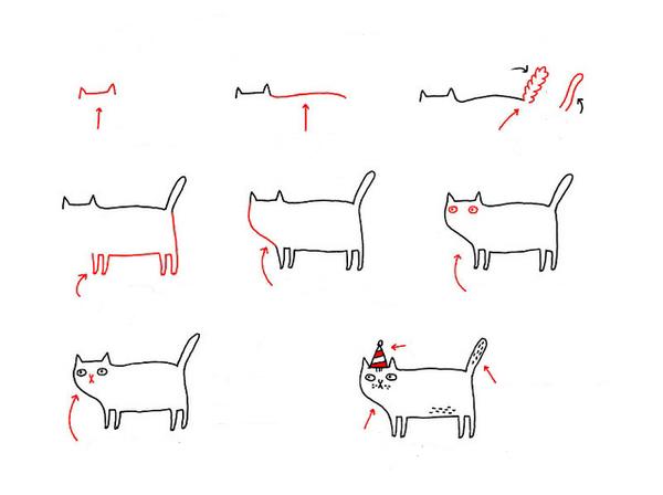 Как нарисовать кошку поэтапно: схемы, фото и видео мастер классы