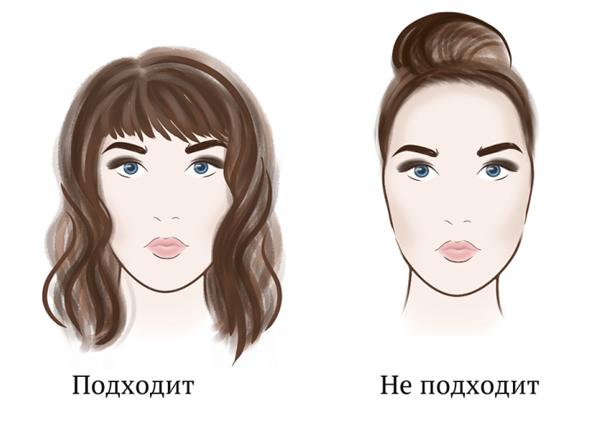 Как подобрать стрижку? Как подобрать стрижку по форме лица?
