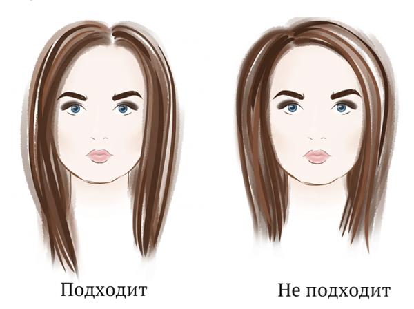 Какие прически подойдут для овального лица и длинного носа