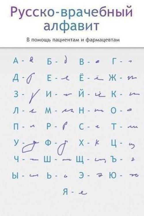 Как улучшить почерк? Как сделать красивый почерк?