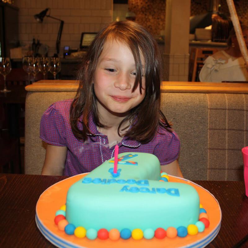 Торт 7: торт на 7 лет девочке и мальчику своими руками