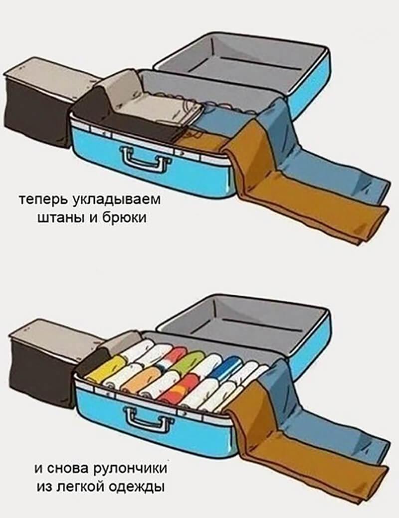 Как правильно собрать чемодан в поездку на самолете с подарками 65