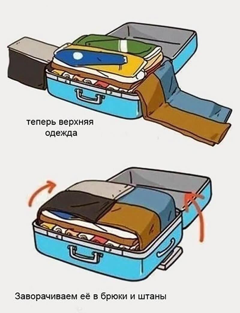 Как правильно собрать чемодан в поездку на самолете с подарками 80