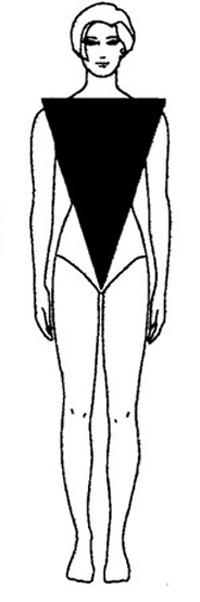 Женские спортивные костюмы. Как выбрать спортивный костюм по фигуре?