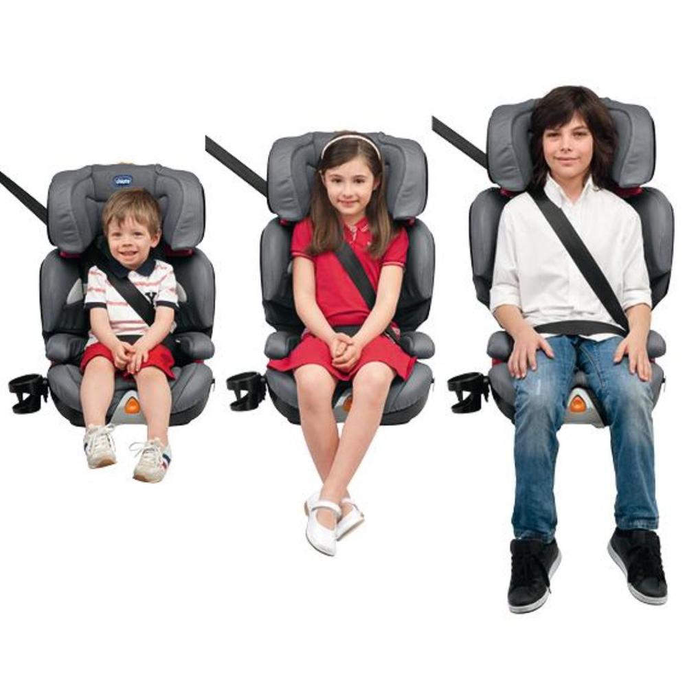 Детские автокресла. Какое детское автокресло выбрать?